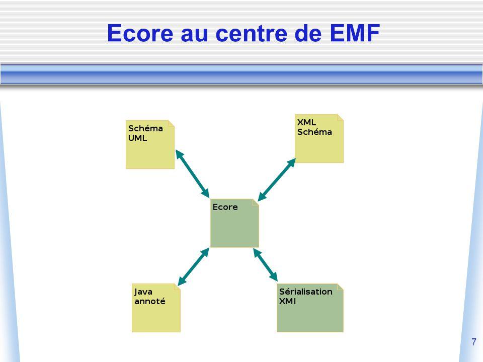 7 Ecore au centre de EMF