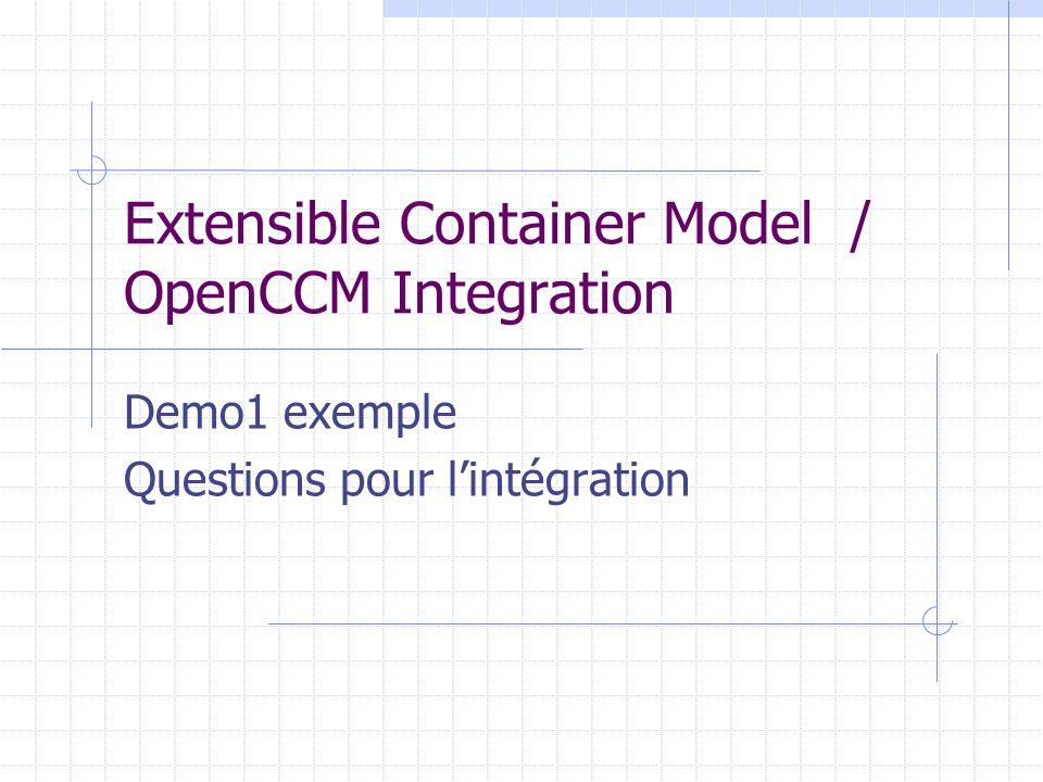 Demo1 OpenCCM Monolithic Implementation UML Classes Diagram inherits implements