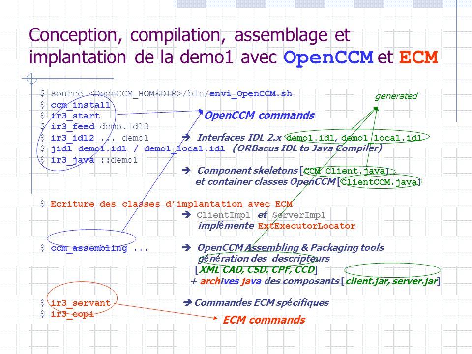Déploiement de la demo1: OpenCCM vs ECM OpenCCM $ ccm_install $ ns_start $ dci_start $ factory_start $ node_start $ ccm_deploy.../demo1.zip ECM $ ccm_install $ ns_start $ extci_start $ ccm_runtime_start $ corba_runtime_start