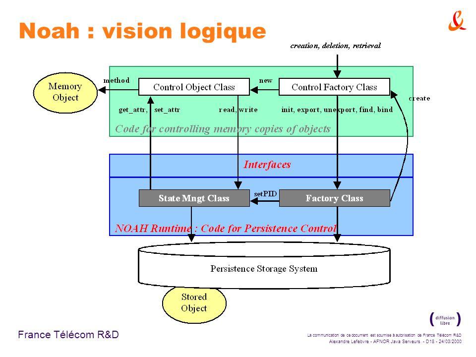La communication de ce document est soumise à autorisation de France Télécom R&D Alexandre Lefebvre - AFNOR Java Serveurs - D18 - 24/03/2000 France Télécom R&D Noah : vision logique