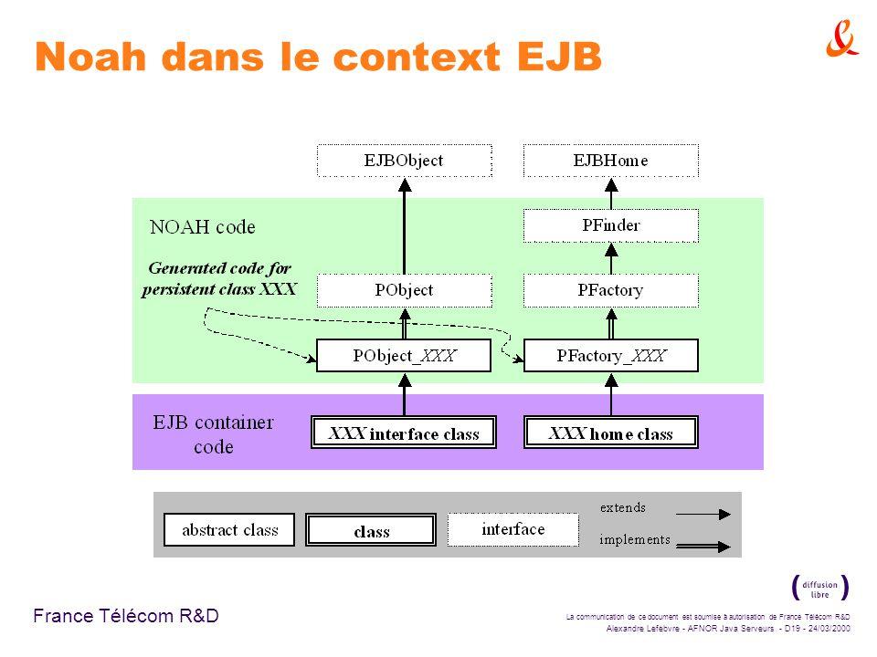 La communication de ce document est soumise à autorisation de France Télécom R&D Alexandre Lefebvre - AFNOR Java Serveurs - D19 - 24/03/2000 France Télécom R&D Noah dans le context EJB