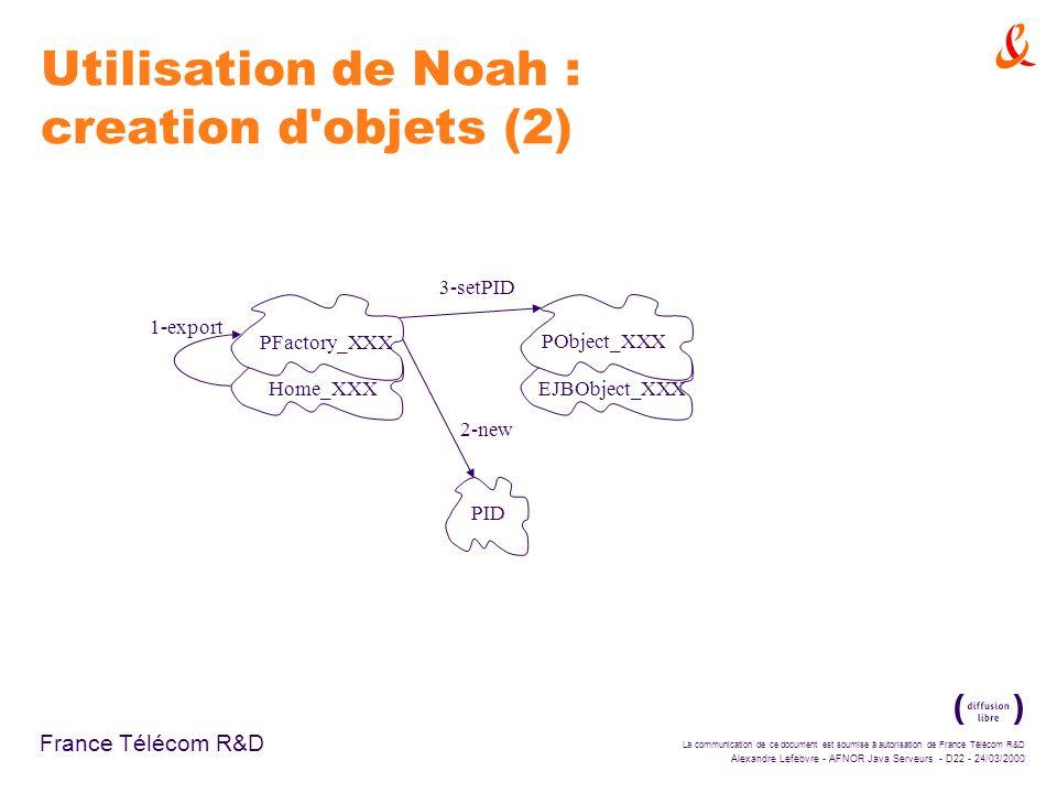 La communication de ce document est soumise à autorisation de France Télécom R&D Alexandre Lefebvre - AFNOR Java Serveurs - D22 - 24/03/2000 France Télécom R&D Utilisation de Noah : creation d objets (2) Home_XXX PFactory_XXX EJBObject_XXX PObject_XXX 1-export 3-setPID PID 2-new