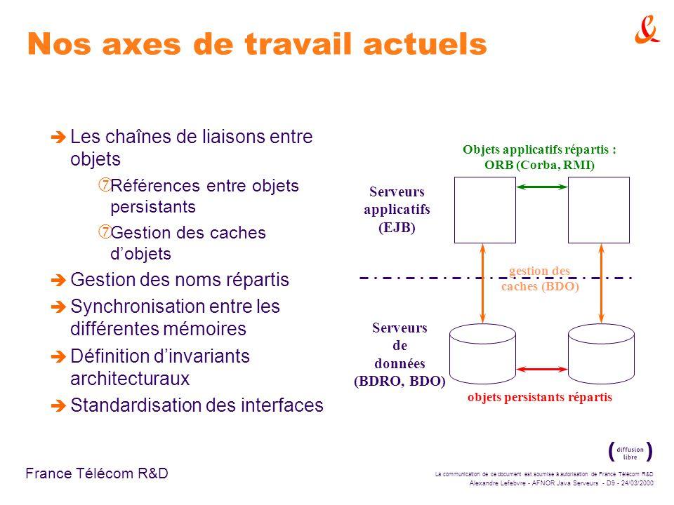 La communication de ce document est soumise à autorisation de France Télécom R&D Alexandre Lefebvre - AFNOR Java Serveurs - D30 - 24/03/2000 France Télécom R&D Autres travaux è Relation avec ‡ les specifications EJB 2.0 ‡ Java Data Objects .