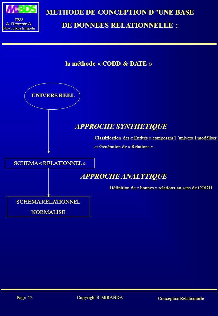 Page 12 Copyright S. MIRANDA Conception Relationnelle METHODE DE CONCEPTION D 'UNE BASE DE DONNEES RELATIONNELLE : la méthode « CODD & DATE » UNIVERS