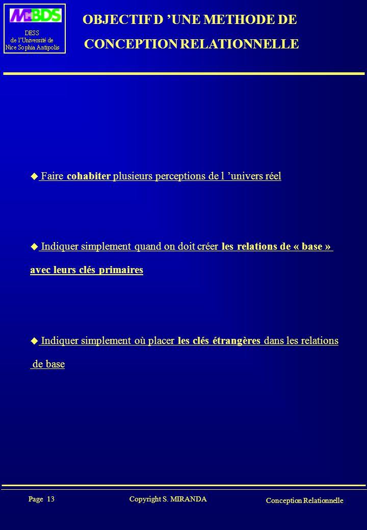 Page 13 Copyright S. MIRANDA Conception Relationnelle OBJECTIF D 'UNE METHODE DE CONCEPTION RELATIONNELLE  Faire cohabiter plusieurs perceptions de l