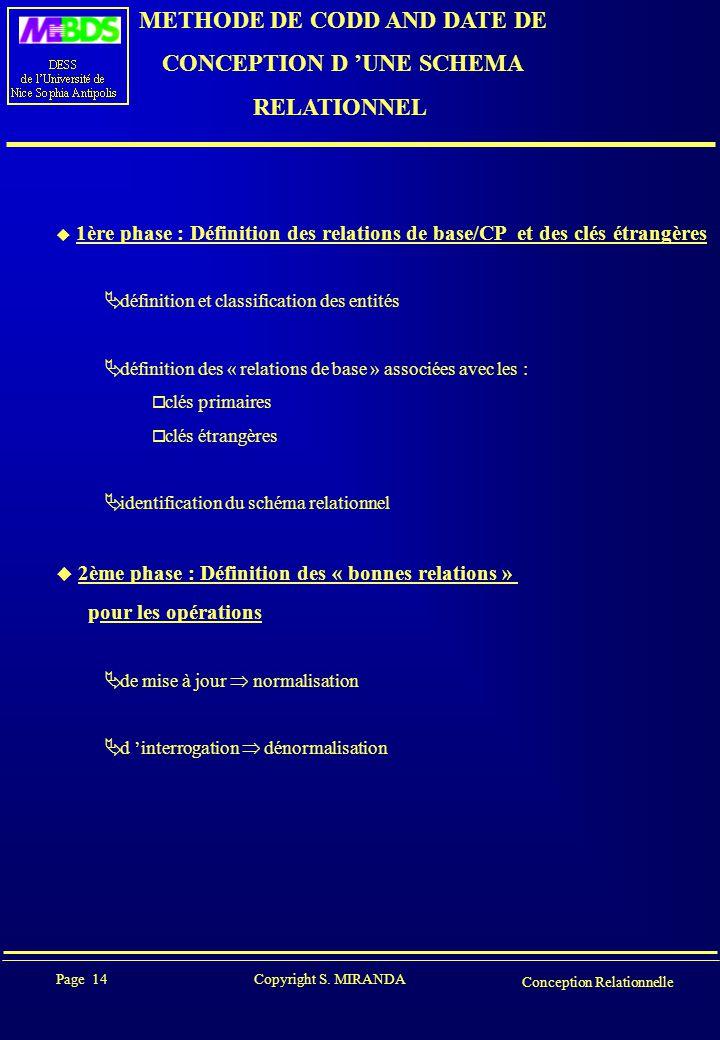 Page 14 Copyright S. MIRANDA Conception Relationnelle METHODE DE CODD AND DATE DE CONCEPTION D 'UNE SCHEMA RELATIONNEL  1ère phase : Définition des r