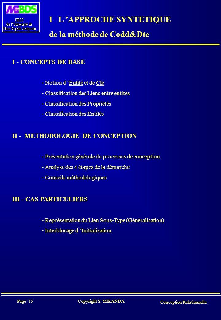 Page 15 Copyright S. MIRANDA Conception Relationnelle I L 'APPROCHE SYNTETIQUE de la méthode de Codd&Dte I - CONCEPTS DE BASE - Notion d 'Entité et de