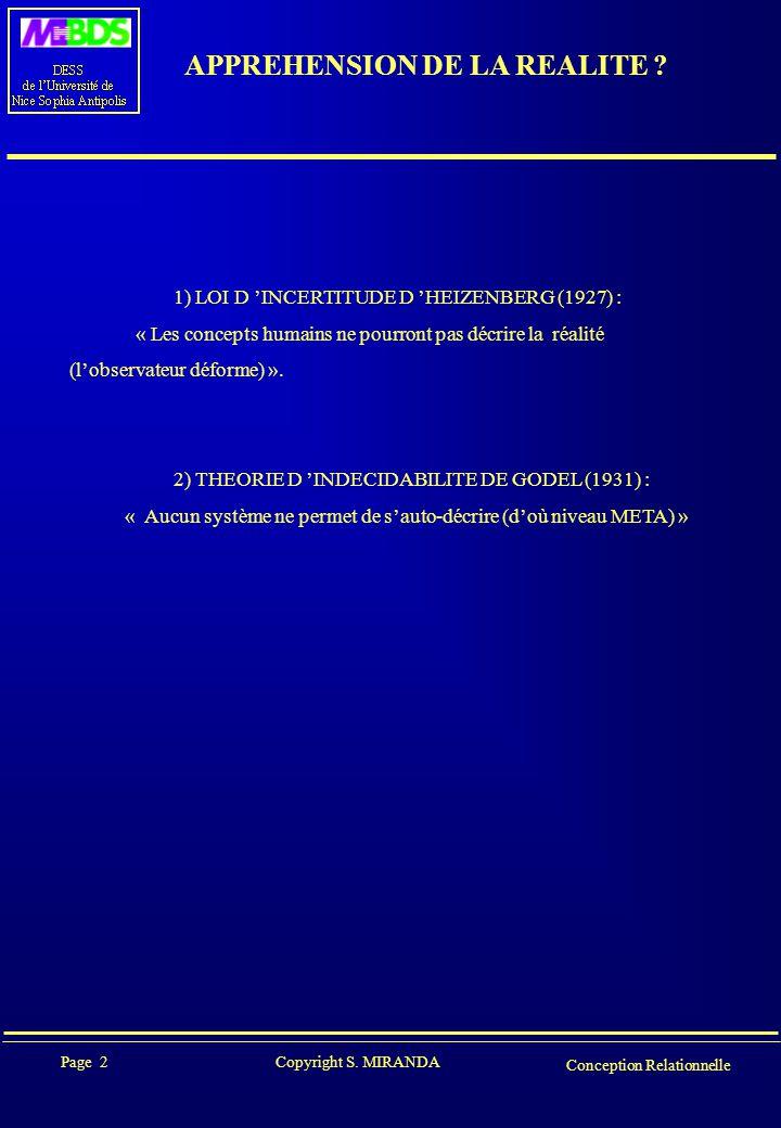 Page 2 Copyright S. MIRANDA Conception Relationnelle APPREHENSION DE LA REALITE ? 1) LOI D 'INCERTITUDE D 'HEIZENBERG (1927) : « Les concepts humains