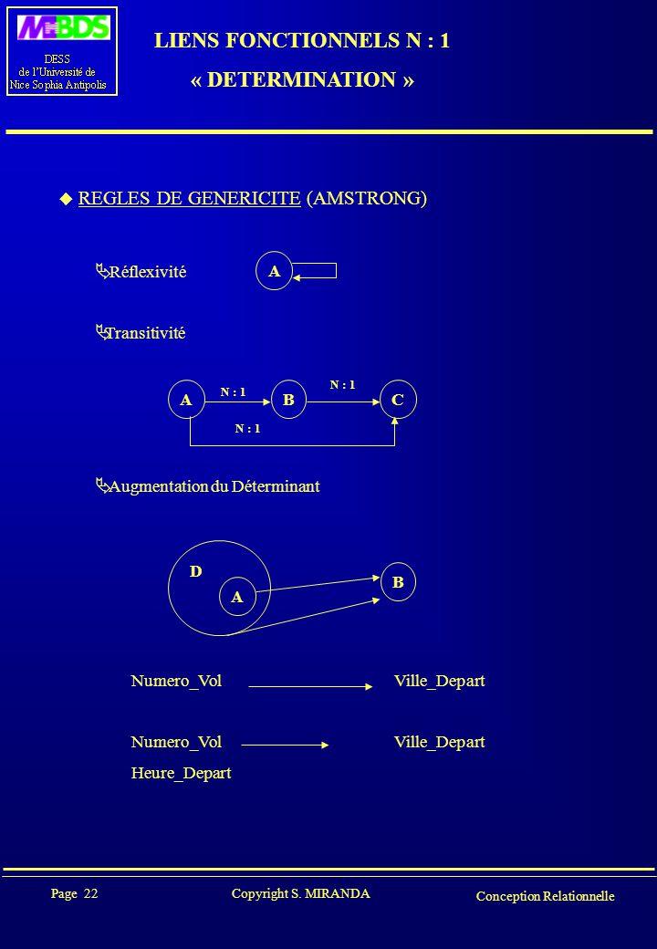 Page 22 Copyright S. MIRANDA Conception Relationnelle LIENS FONCTIONNELS N : 1 « DETERMINATION »  REGLES DE GENERICITE (AMSTRONG)  Réflexivité  Tra