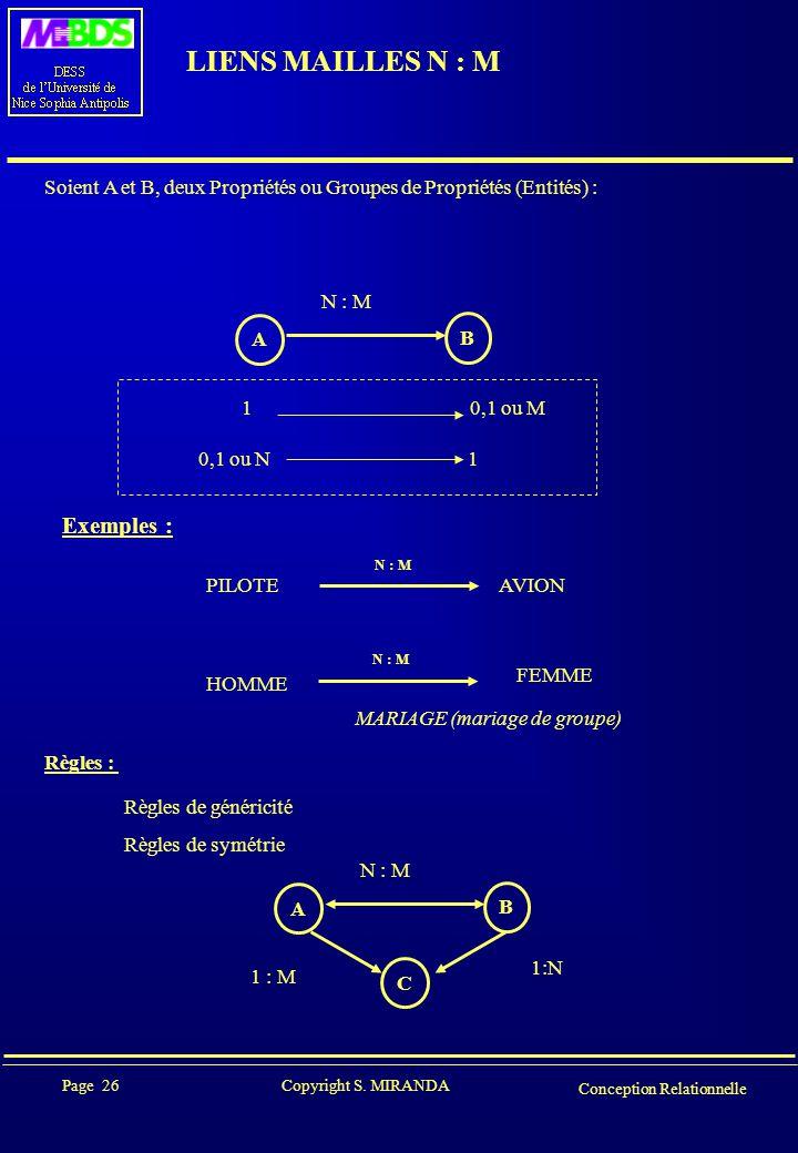 Page 26 Copyright S. MIRANDA Conception Relationnelle LIENS MAILLES N : M Soient A et B, deux Propriétés ou Groupes de Propriétés (Entités) : A B N :