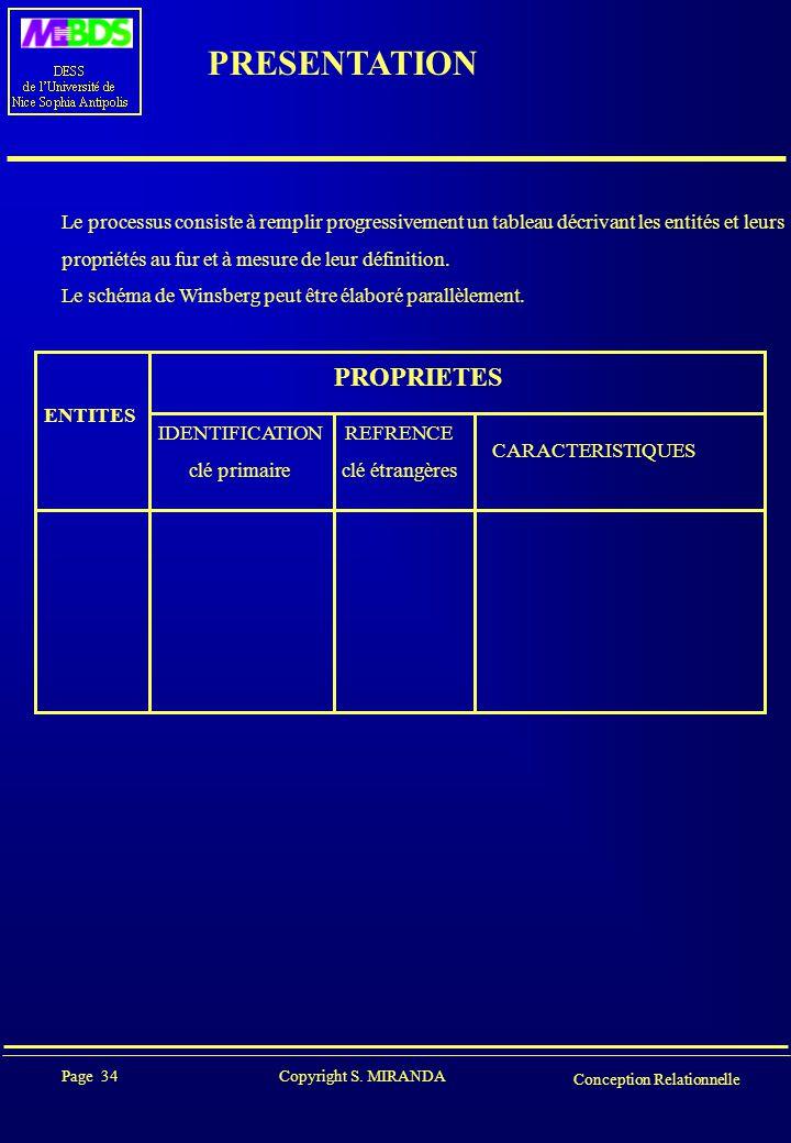 Page 34 Copyright S. MIRANDA Conception Relationnelle PRESENTATION Le processus consiste à remplir progressivement un tableau décrivant les entités et