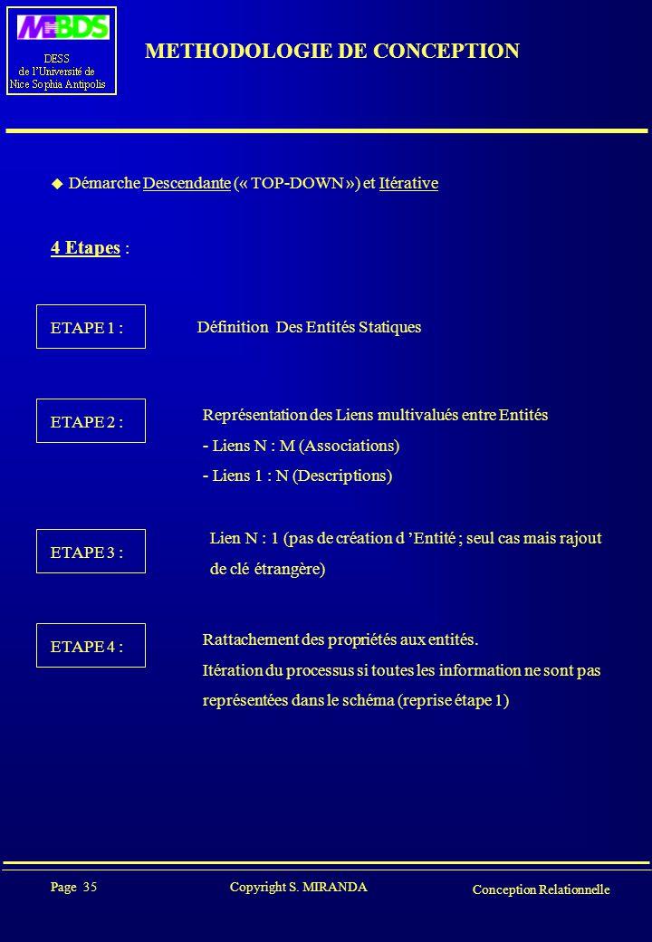 Page 35 Copyright S. MIRANDA Conception Relationnelle METHODOLOGIE DE CONCEPTION  Démarche Descendante (« TOP-DOWN ») et Itérative 4 Etapes : ETAPE 1