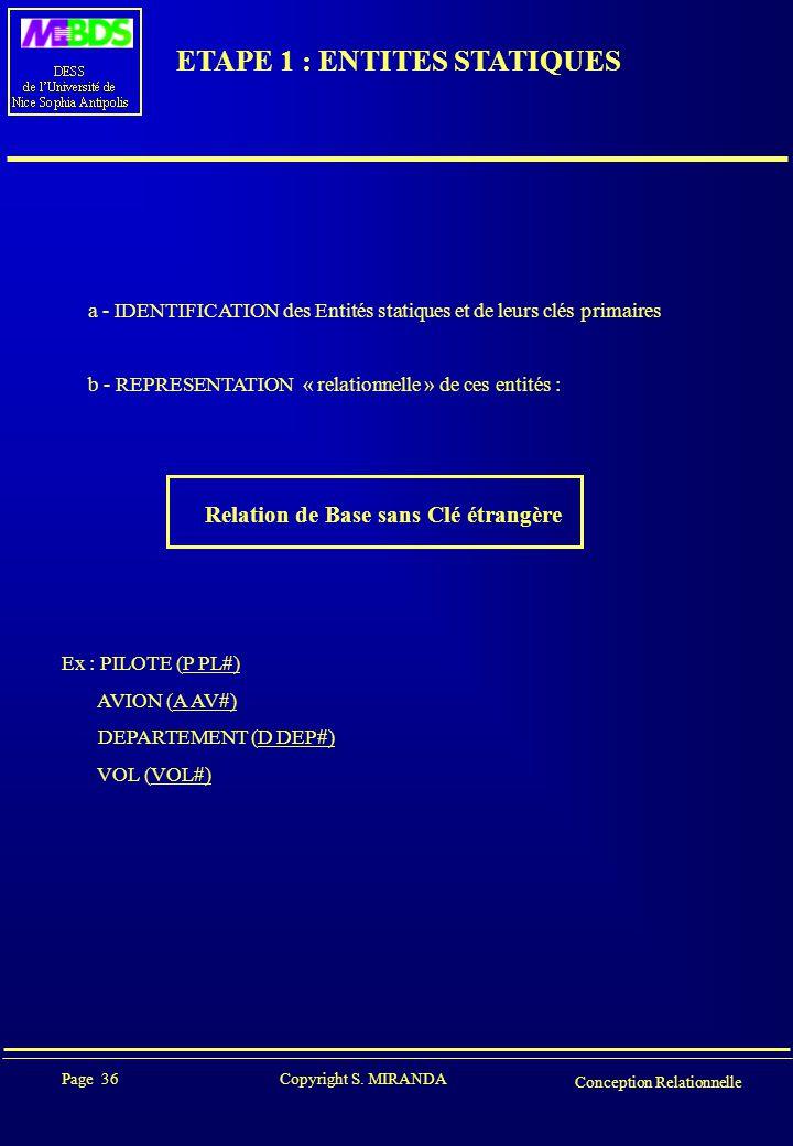 Page 36 Copyright S. MIRANDA Conception Relationnelle ETAPE 1 : ENTITES STATIQUES a - IDENTIFICATION des Entités statiques et de leurs clés primaires