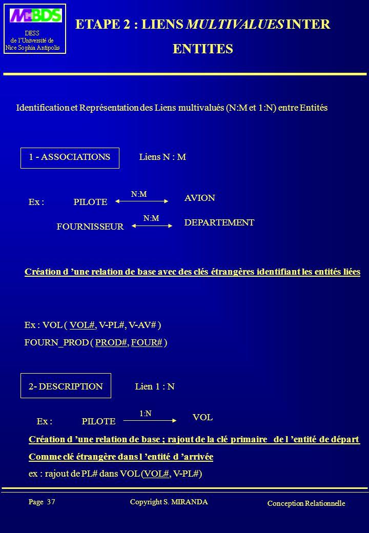 Page 37 Copyright S. MIRANDA Conception Relationnelle ETAPE 2 : LIENS MULTIVALUES INTER ENTITES Identification et Représentation des Liens multivalués