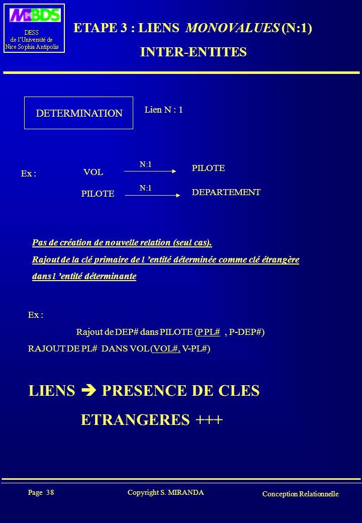 Page 38 Copyright S. MIRANDA Conception Relationnelle ETAPE 3 : LIENS MONOVALUES (N:1) INTER-ENTITES DETERMINATION Lien N : 1 Ex : VOL PILOTE N:1 PILO