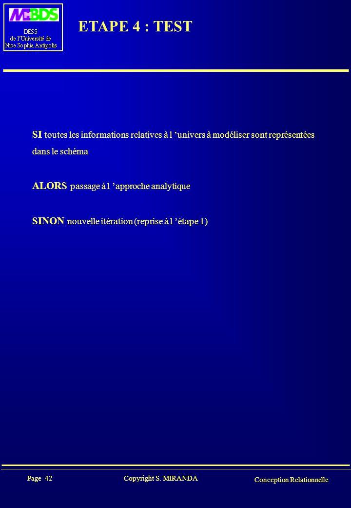 Page 42 Copyright S. MIRANDA Conception Relationnelle ETAPE 4 : TEST SI toutes les informations relatives à l 'univers à modéliser sont représentées d