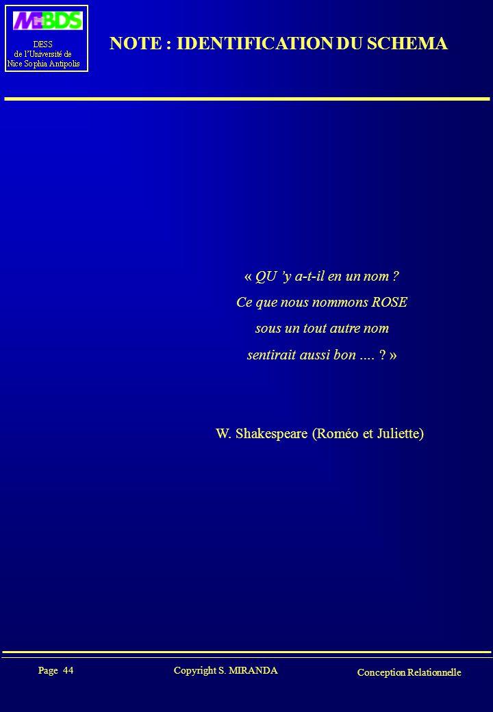 Page 44 Copyright S. MIRANDA Conception Relationnelle NOTE : IDENTIFICATION DU SCHEMA « QU 'y a-t-il en un nom ? Ce que nous nommons ROSE sous un tout