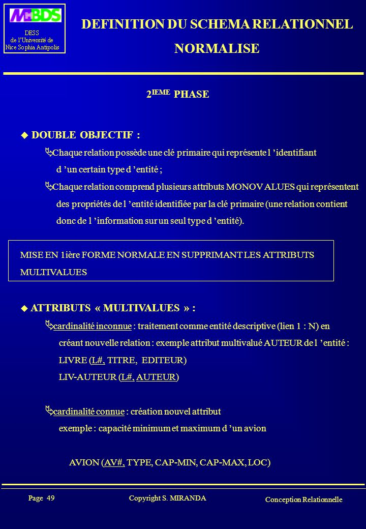 Page 49 Copyright S. MIRANDA Conception Relationnelle DEFINITION DU SCHEMA RELATIONNEL NORMALISE 2 IEME PHASE  DOUBLE OBJECTIF :  Chaque relation po