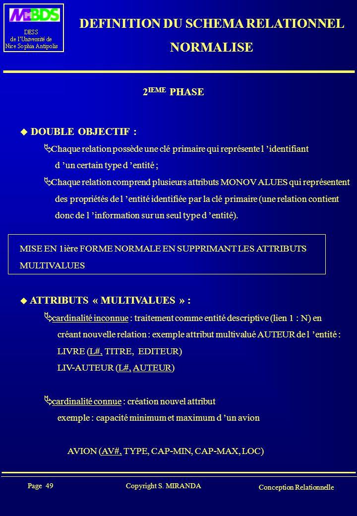 Page 49 Copyright S. MIRANDA Conception Relationnelle DEFINITION DU SCHEMA RELATIONNEL NORMALISE 2 IEME PHASE  DOUBLE OBJECTIF :  Chaque relation po
