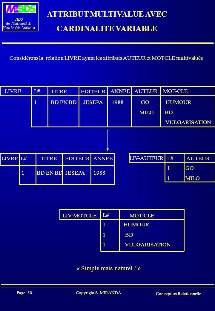 Page 50 Copyright S. MIRANDA Conception Relationnelle ATTRIBUT MULTIVALUE AVEC CARDINALITE VARIABLE Considérons la relation LIVRE ayant les attributs