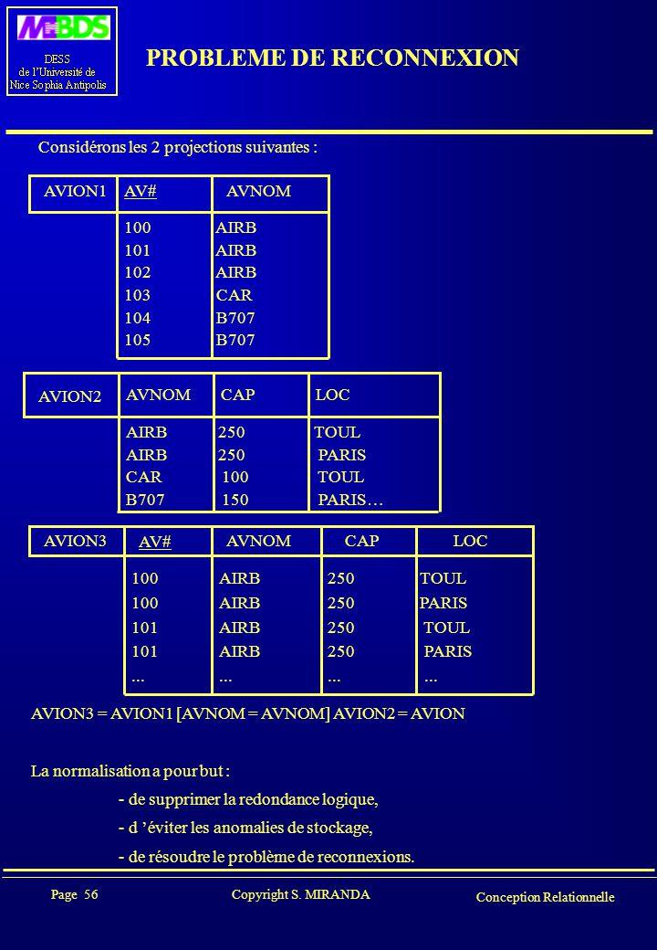 Page 56 Copyright S. MIRANDA Conception Relationnelle PROBLEME DE RECONNEXION Considérons les 2 projections suivantes : AVION1AV#AVNOM 100 AIRB 101 AI