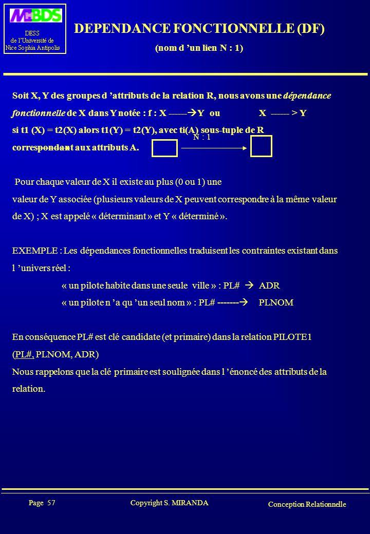 Page 57 Copyright S. MIRANDA Conception Relationnelle DEPENDANCE FONCTIONNELLE (DF) (nom d 'un lien N : 1) Soit X, Y des groupes d 'attributs de la re