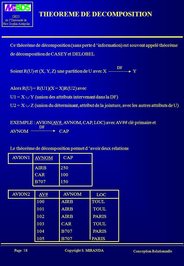 Page 58 Copyright S. MIRANDA Conception Relationnelle THEOREME DE DECOMPOSITION Ce théorème de décomposition (sans perte d 'information) est souvent a