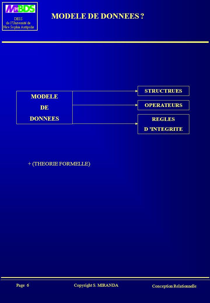Page 6 Copyright S. MIRANDA Conception Relationnelle MODELE DE DONNEES ? MODELE DE DONNEES STRUCTRUES OPERATEURS REGLES D 'INTEGRITE + (THEORIE FORMEL