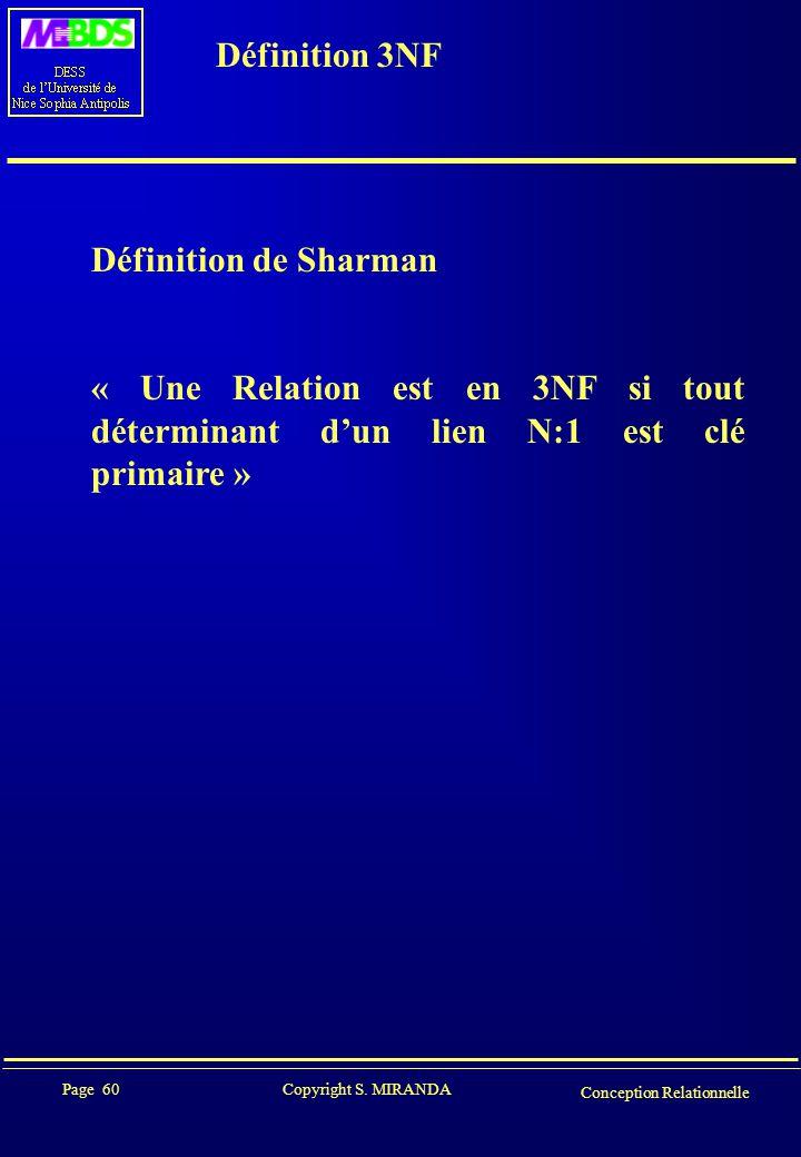 Page 60 Copyright S. MIRANDA Conception Relationnelle Définition 3NF Définition de Sharman « Une Relation est en 3NF si tout déterminant d'un lien N:1