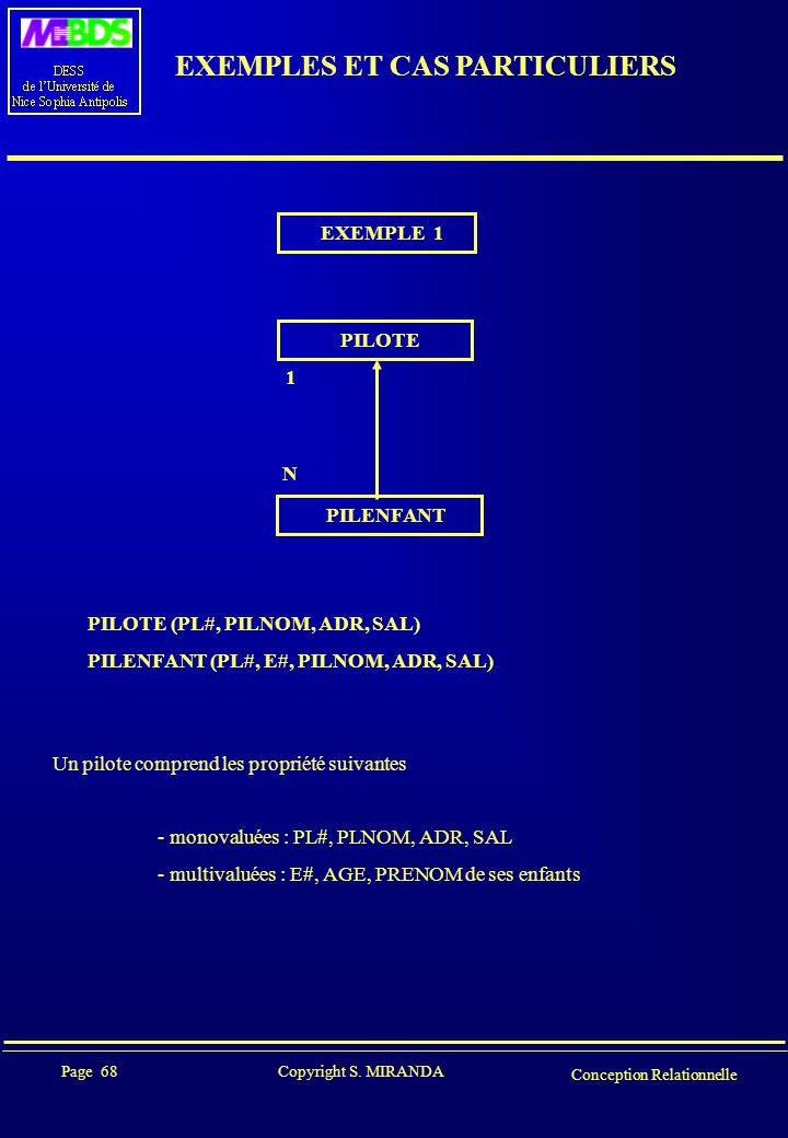Page 68 Copyright S. MIRANDA Conception Relationnelle EXEMPLES ET CAS PARTICULIERS EXEMPLE 1 PILOTE PILENFANT 1 N PILOTE (PL#, PILNOM, ADR, SAL) PILEN