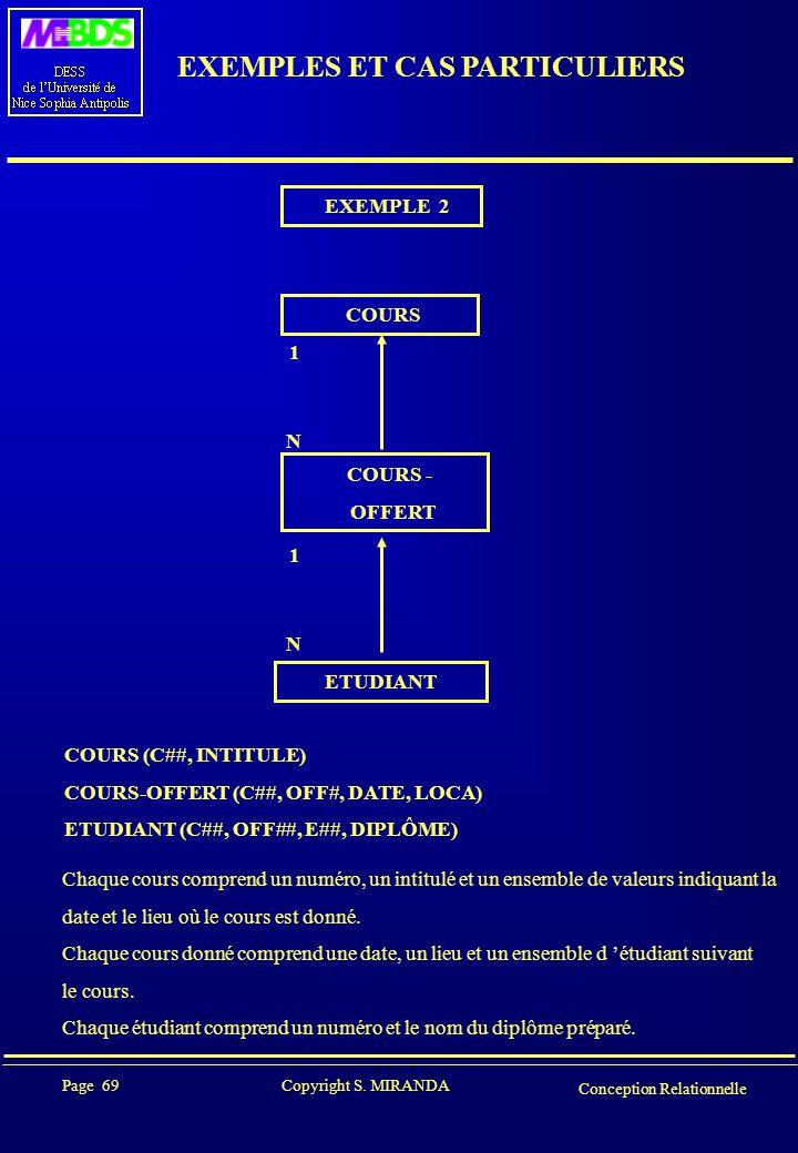 Page 69 Copyright S. MIRANDA Conception Relationnelle EXEMPLES ET CAS PARTICULIERS EXEMPLE 2 COURS COURS - OFFERT 1 N ETUDIANT 1 N COURS (C##, INTITUL