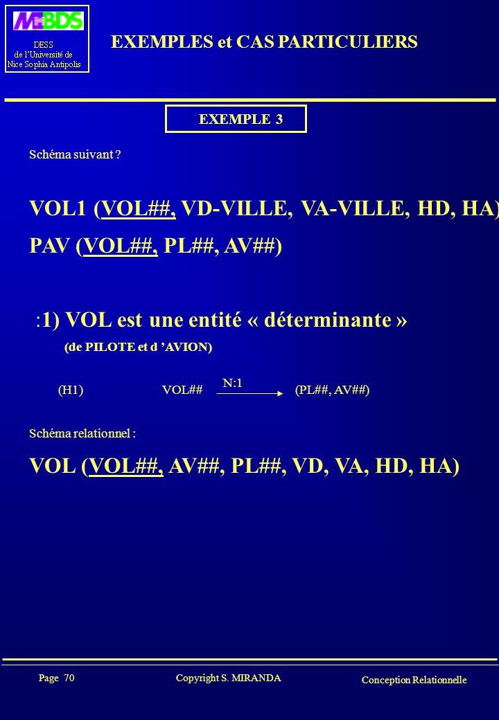 Page 70 Copyright S. MIRANDA Conception Relationnelle EXEMPLES et CAS PARTICULIERS EXEMPLE 3 Schéma suivant ? VOL1 (VOL##, VD-VILLE, VA-VILLE, HD, HA)