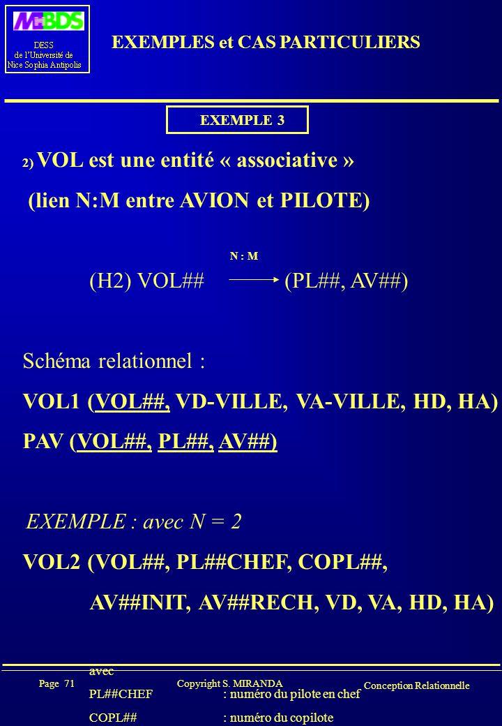 Page 71 Copyright S. MIRANDA Conception Relationnelle EXEMPLES et CAS PARTICULIERS EXEMPLE 3 2) VOL est une entité « associative » (lien N:M entre AVI