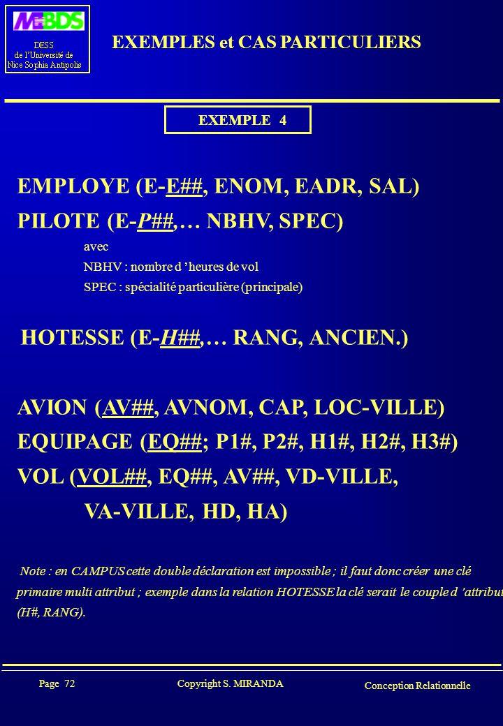 Page 72 Copyright S. MIRANDA Conception Relationnelle EXEMPLES et CAS PARTICULIERS EXEMPLE 4 EMPLOYE (E-E##, ENOM, EADR, SAL) PILOTE (E-P##,… NBHV, SP
