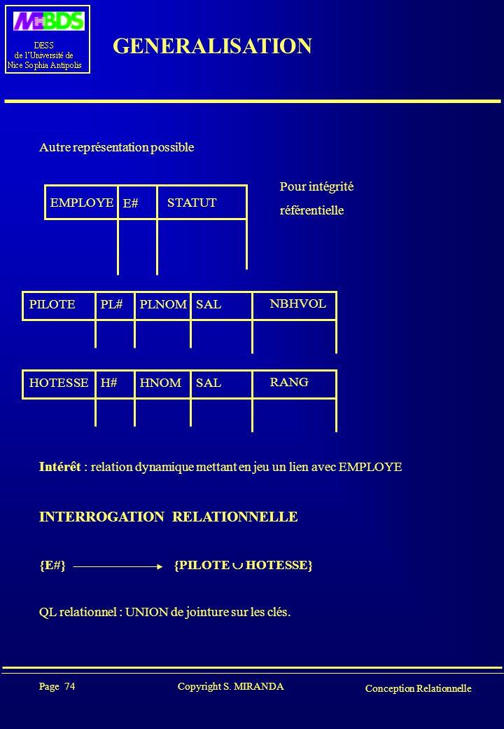Page 74 Copyright S. MIRANDA Conception Relationnelle GENERALISATION Autre représentation possible EMPLOYE E# STATUT Pour intégrité référentielle PILO