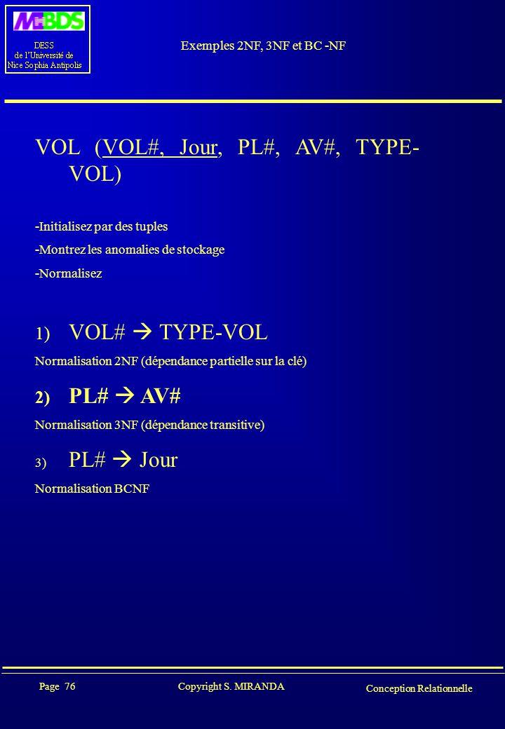 Page 76 Copyright S. MIRANDA Conception Relationnelle Exemples 2NF, 3NF et BC -NF VOL (VOL#, Jour, PL#, AV#, TYPE- VOL) -Initialisez par des tuples -M