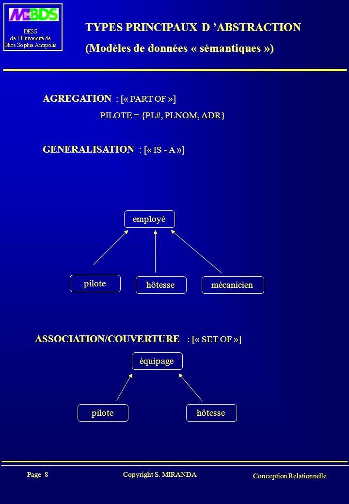 Page 8 Copyright S. MIRANDA Conception Relationnelle TYPES PRINCIPAUX D 'ABSTRACTION (Modèles de données « sémantiques ») AGREGATION : [« PART OF »] P
