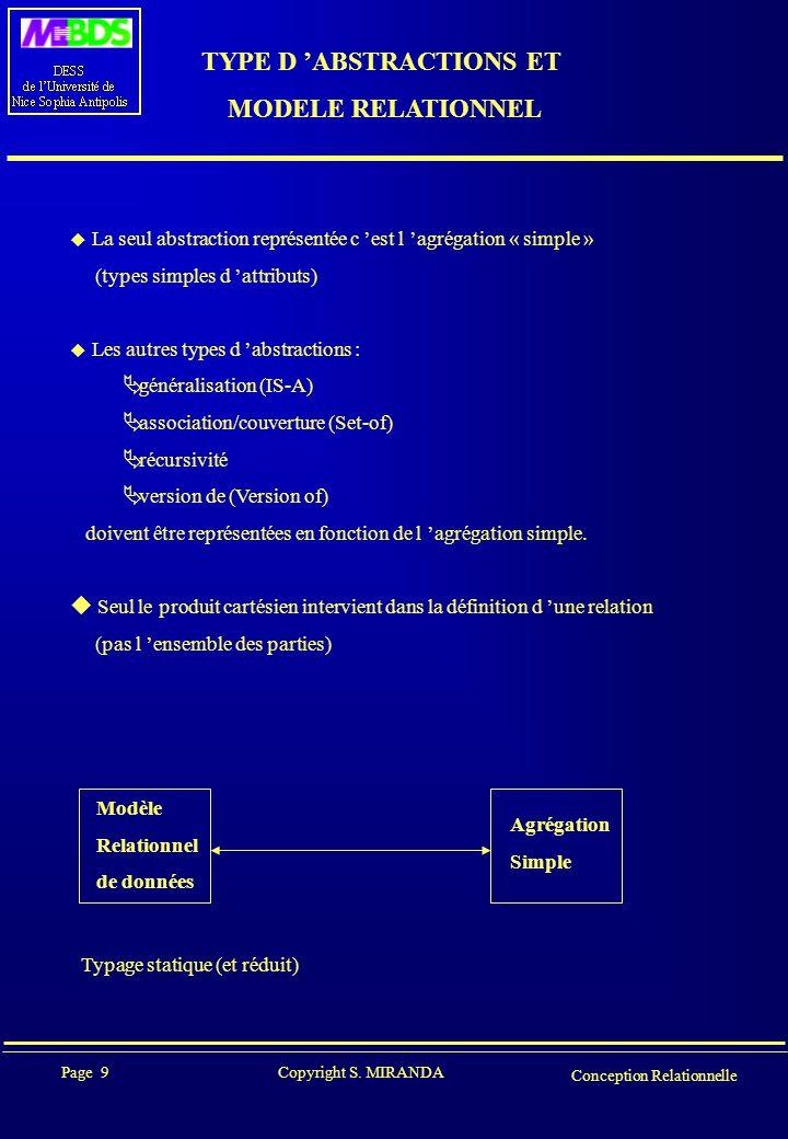 Page 9 Copyright S. MIRANDA Conception Relationnelle TYPE D 'ABSTRACTIONS ET MODELE RELATIONNEL  La seul abstraction représentée c 'est l 'agrégation