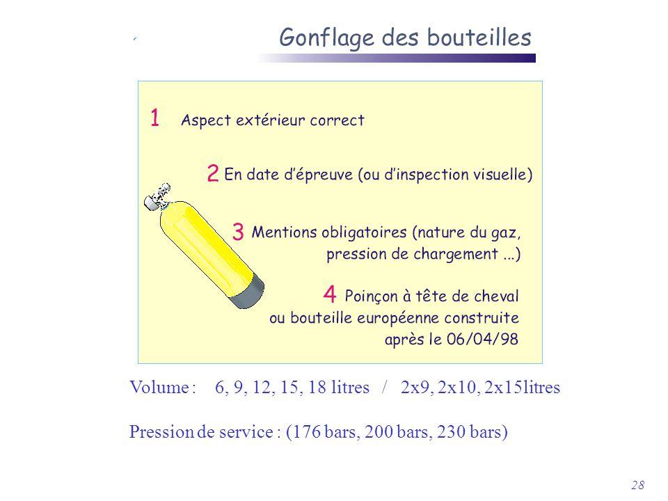 Volume : 6, 9, 12, 15, 18 litres / 2x9, 2x10, 2x15litres Pression de service : (176 bars, 200 bars, 230 bars) 28