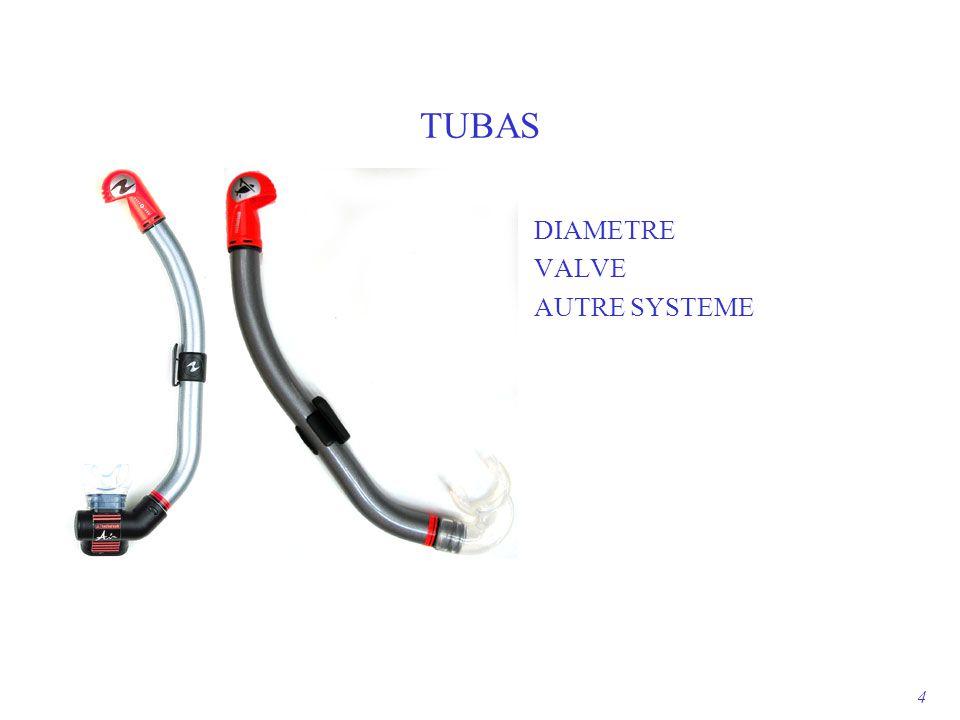 TUBAS DIAMETRE VALVE AUTRE SYSTEME 4