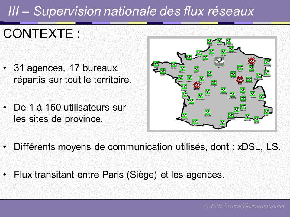 © 2005 bruno@kerouanton.net III – Supervision nationale des flux réseaux CONTEXTE : 31 agences, 17 bureaux, répartis sur tout le territoire. De 1 à 16