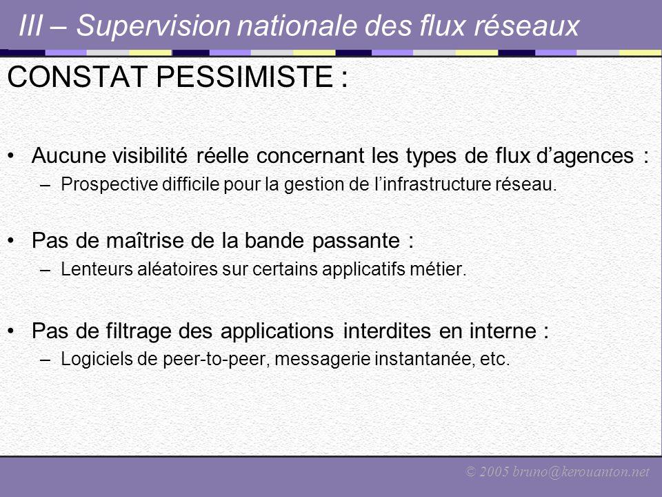 © 2005 bruno@kerouanton.net III – Supervision nationale des flux réseaux CONSTAT PESSIMISTE : Aucune visibilité réelle concernant les types de flux d'agences : –Prospective difficile pour la gestion de l'infrastructure réseau.