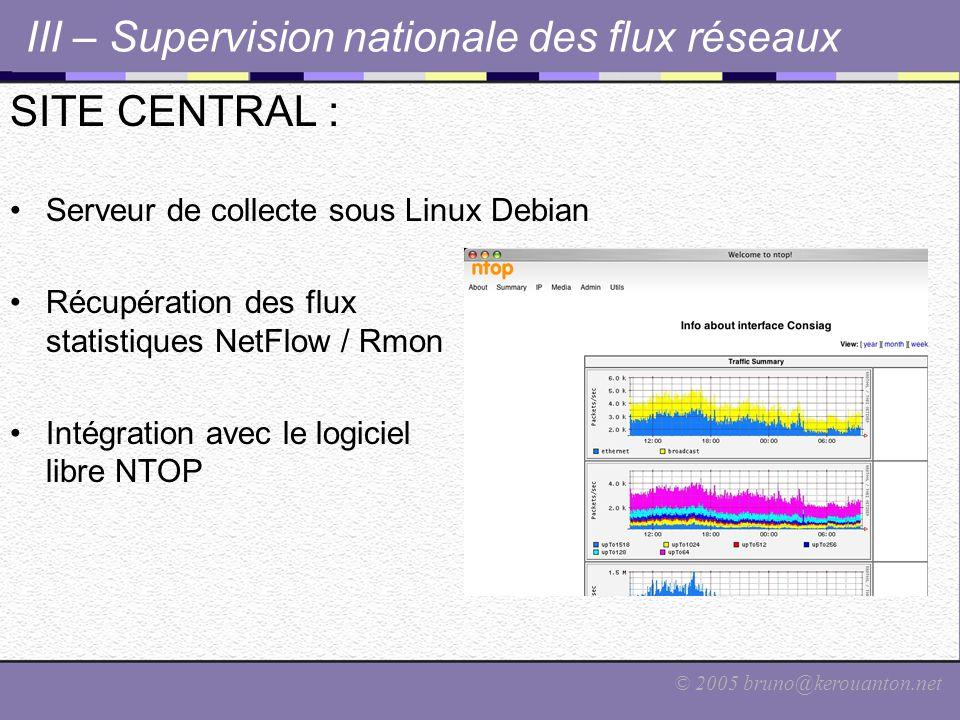 © 2005 bruno@kerouanton.net III – Supervision nationale des flux réseaux SITE CENTRAL : Serveur de collecte sous Linux Debian Récupération des flux st