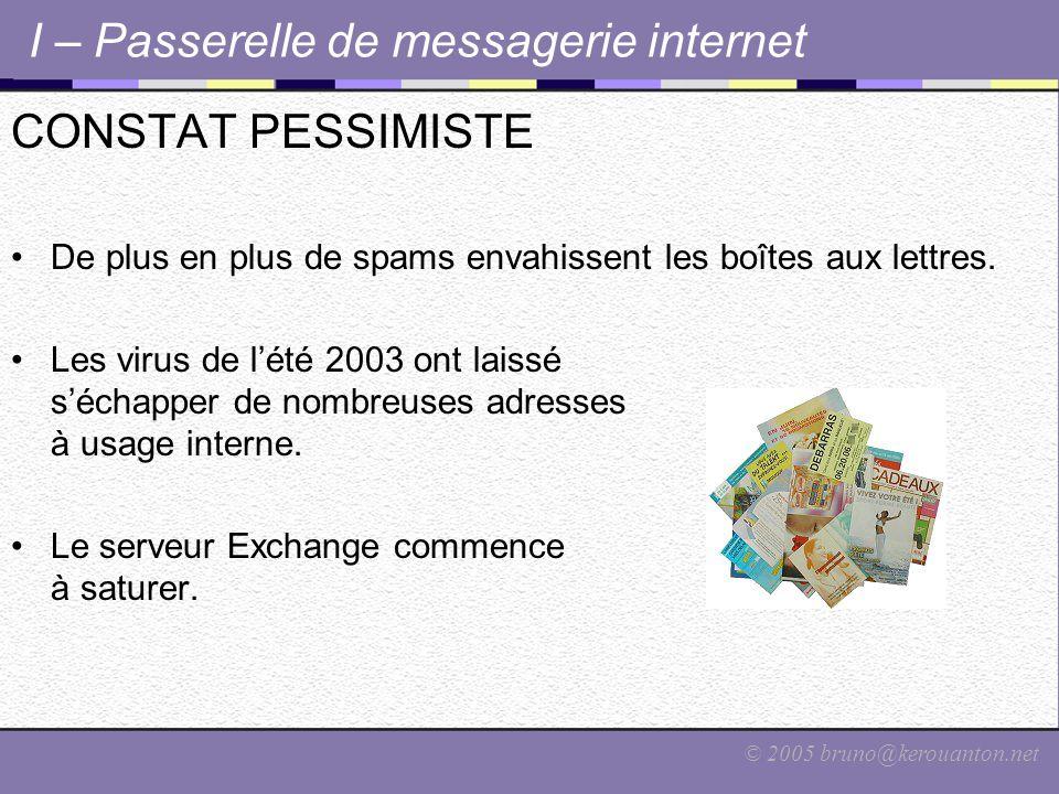 © 2005 bruno@kerouanton.net I – Passerelle de messagerie internet CONSTAT PESSIMISTE De plus en plus de spams envahissent les boîtes aux lettres. Les