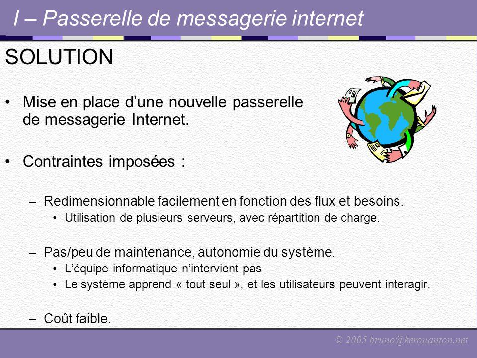 © 2005 bruno@kerouanton.net I – Passerelle de messagerie internet SOLUTION Mise en place d'une nouvelle passerelle de messagerie Internet. Contraintes