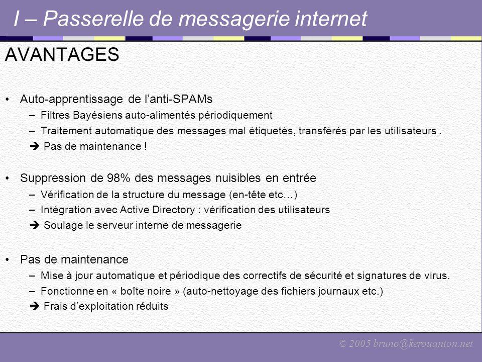 © 2005 bruno@kerouanton.net I – Passerelle de messagerie internet AVANTAGES Auto-apprentissage de l'anti-SPAMs –Filtres Bayésiens auto-alimentés pério