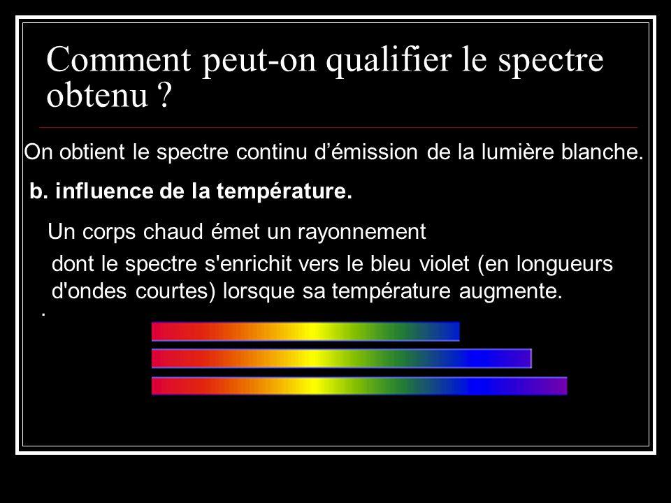 Comment peut-on qualifier le spectre obtenu ?. dont le spectre s'enrichit vers le bleu violet (en longueurs d'ondes courtes) lorsque sa température au