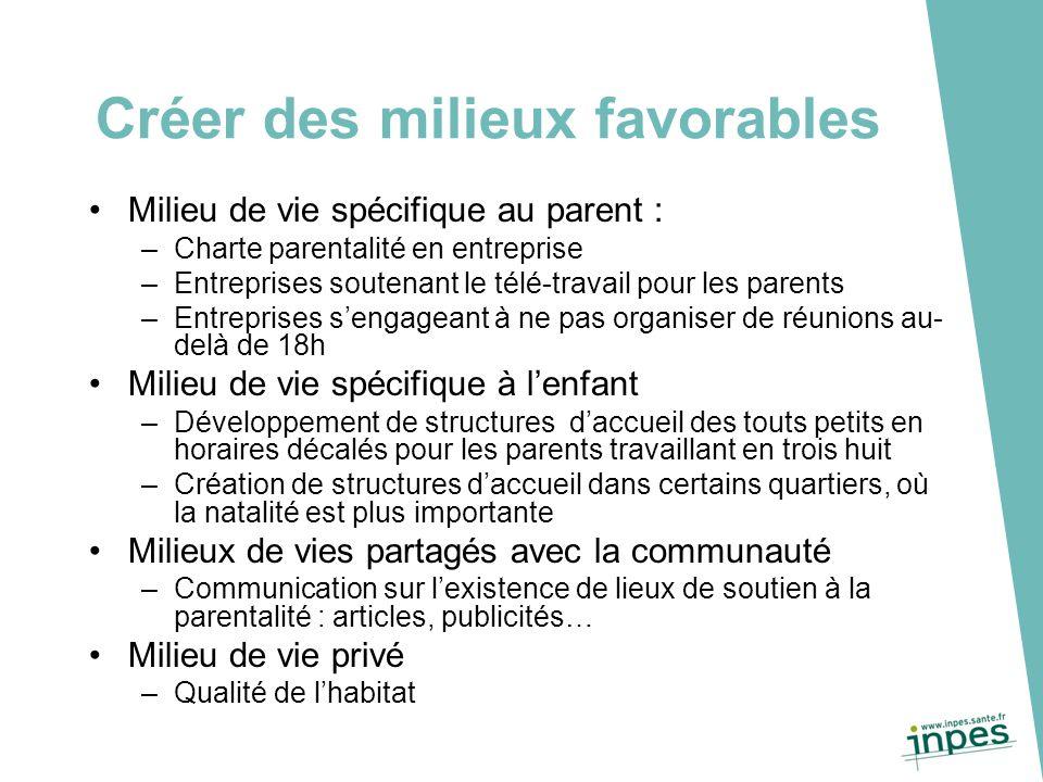 Créer des milieux favorables Milieu de vie spécifique au parent : –Charte parentalité en entreprise –Entreprises soutenant le télé-travail pour les pa