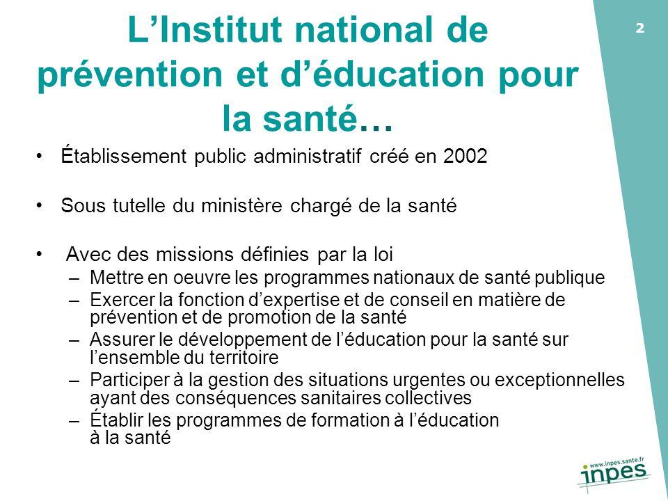 2 L'Institut national de prévention et d'éducation pour la santé… Établissement public administratif créé en 2002 Sous tutelle du ministère chargé de
