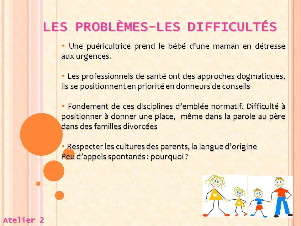 LES PROBLÈMES-LES DIFFICULTÉS LES PROBLÈMES-LES DIFFICULTÉS Atelier 2 Une puéricultrice prend le bébé d'une maman en détresse aux urgences.  Une puér